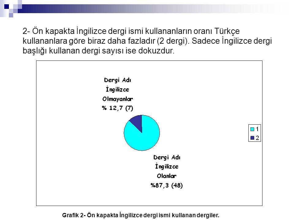 2- Ön kapakta İngilizce dergi ismi kullananların oranı Türkçe kullananlara göre biraz daha fazladır (2 dergi). Sadece İngilizce dergi başlığı kullanan