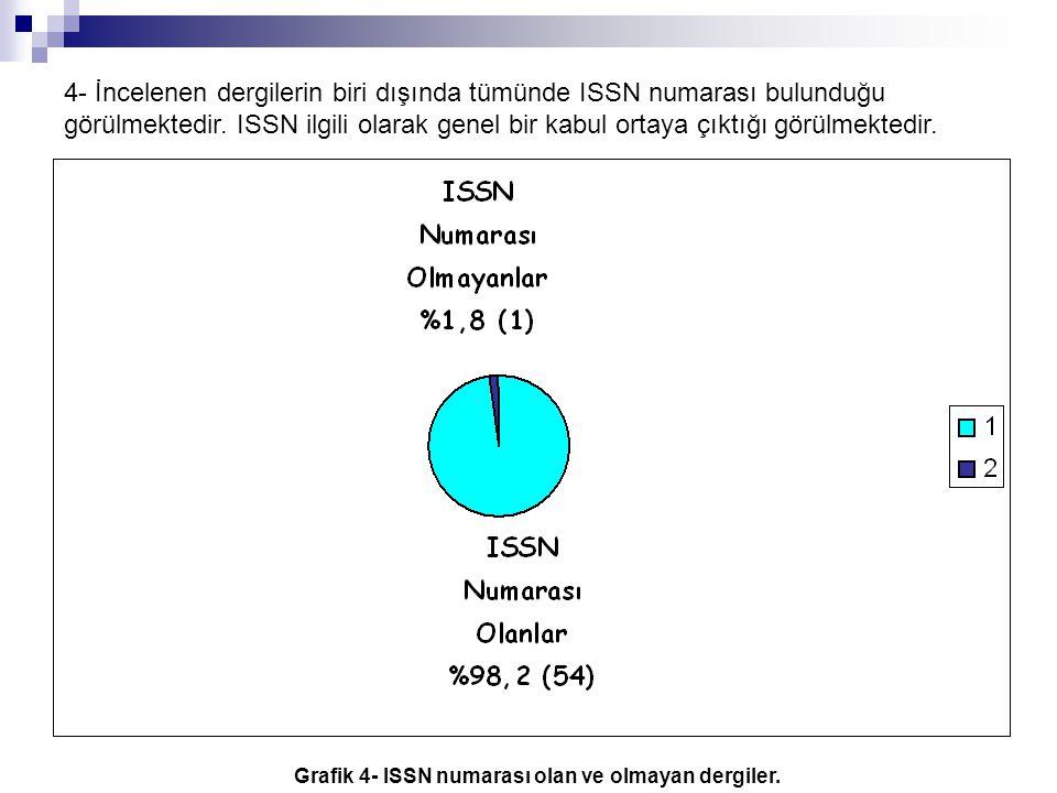4- İncelenen dergilerin biri dışında tümünde ISSN numarası bulunduğu görülmektedir. ISSN ilgili olarak genel bir kabul ortaya çıktığı görülmektedir. G