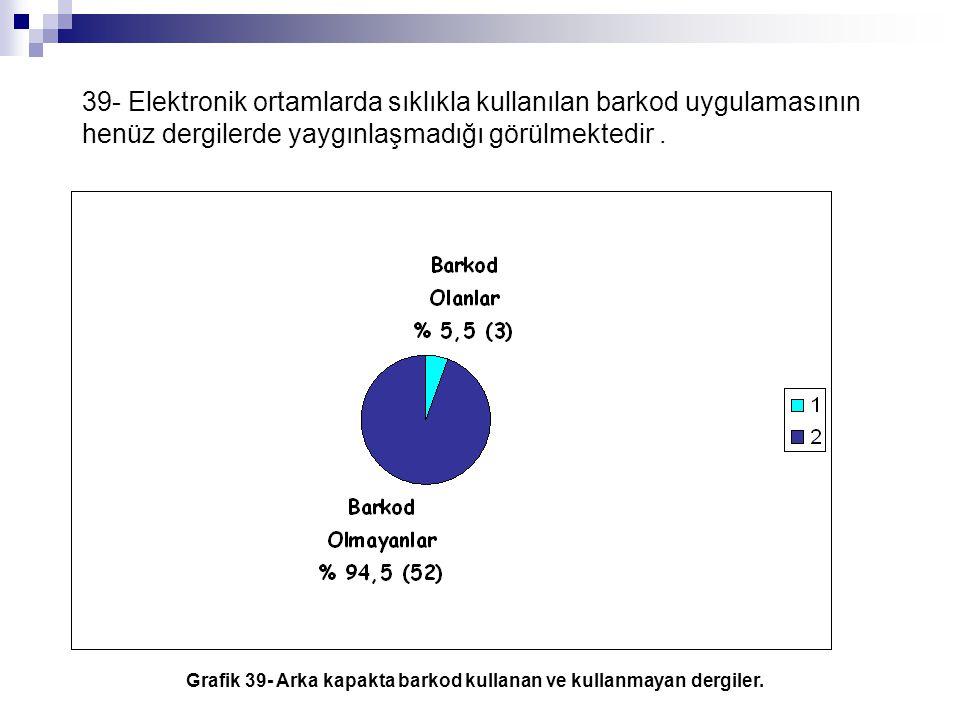 39- Elektronik ortamlarda sıklıkla kullanılan barkod uygulamasının henüz dergilerde yaygınlaşmadığı görülmektedir. Grafik 39- Arka kapakta barkod kull
