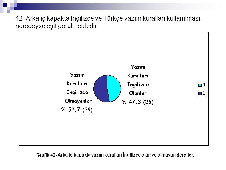 42- Arka iç kapakta İngilizce ve Türkçe yazım kuralları kullanılması neredeyse eşit görülmektedir. Grafik 42- Arka iç kapakta yazım kuralları İngilizc