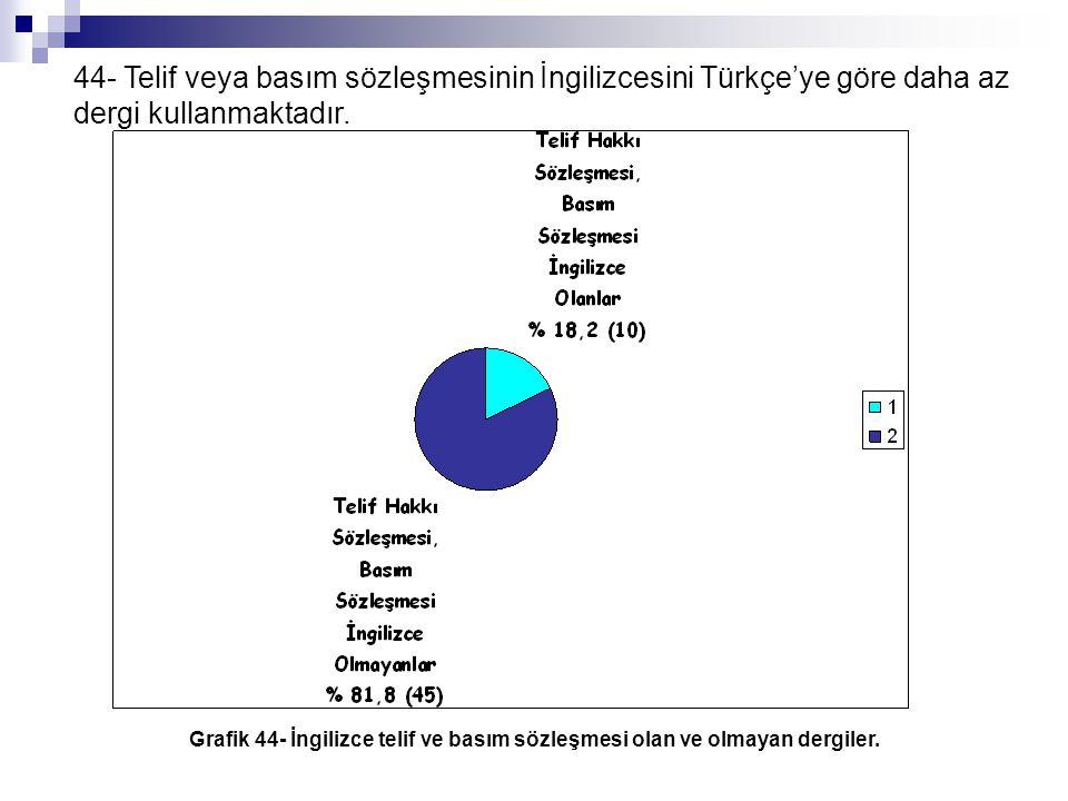 44- Telif veya basım sözleşmesinin İngilizcesini Türkçe'ye göre daha az dergi kullanmaktadır. Grafik 44- İngilizce telif ve basım sözleşmesi olan ve o