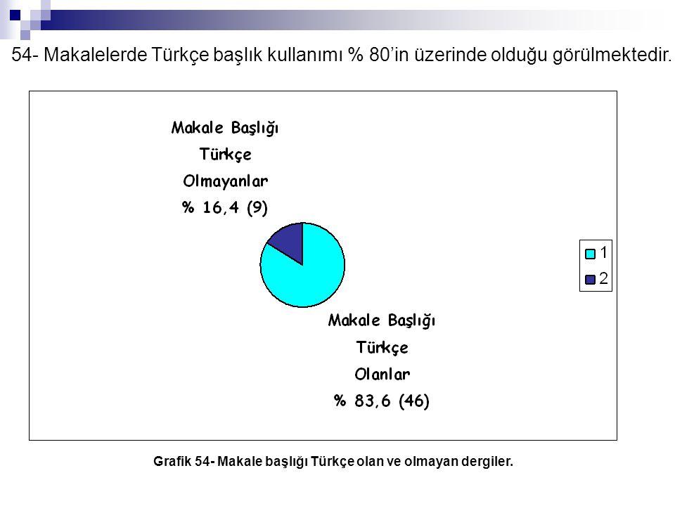 54- Makalelerde Türkçe başlık kullanımı % 80'in üzerinde olduğu görülmektedir. Grafik 54- Makale başlığı Türkçe olan ve olmayan dergiler.