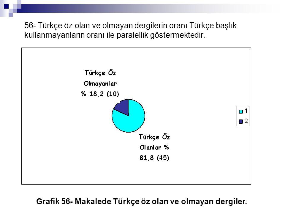 56- Türkçe öz olan ve olmayan dergilerin oranı Türkçe başlık kullanmayanların oranı ile paralellik göstermektedir. Grafik 56- Makalede Türkçe öz olan