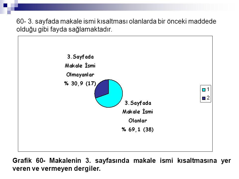 60- 3. sayfada makale ismi kısaltması olanlarda bir önceki maddede olduğu gibi fayda sağlamaktadır. Grafik 60- Makalenin 3. sayfasında makale ismi kıs