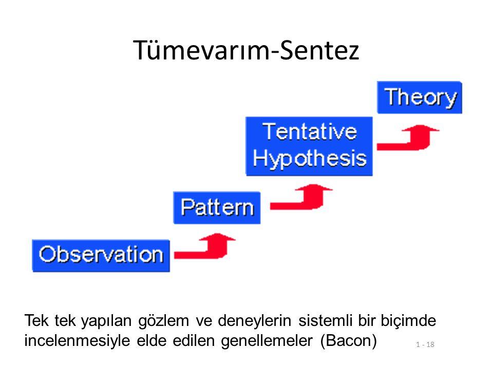 1 - 17 Tümdengelim- Analiz Genel önermelerden (doğrulardan) hareket ederek özel durumlar için akıl yürüterek sonuç çıkarma (Aristo)
