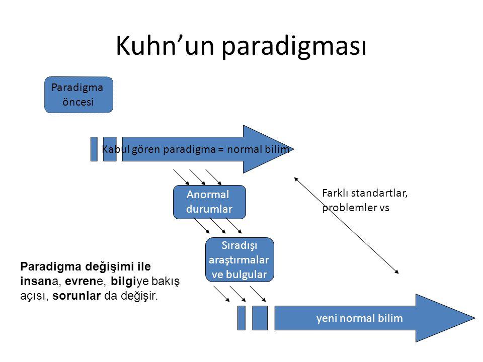 """Kuhn'un paradigması • Paradigma kavramı """"belirli bir dönemde bir bilimsel disiplin içinde faaliyet gösteren bilim insanlarınca benimsenen kabuller büt"""