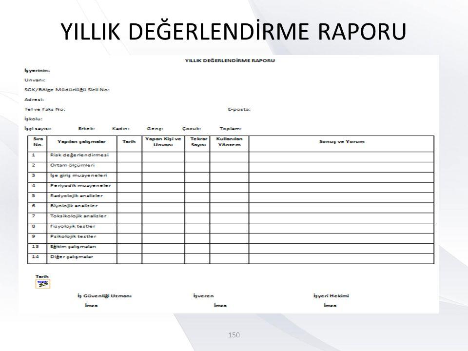 YILLIK DEĞERLENDİRME RAPORU 150