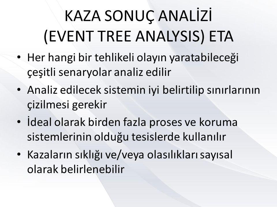 KAZA SONUÇ ANALİZİ (EVENT TREE ANALYSIS) ETA • Her hangi bir tehlikeli olayın yaratabileceği çeşitli senaryolar analiz edilir • Analiz edilecek sistem
