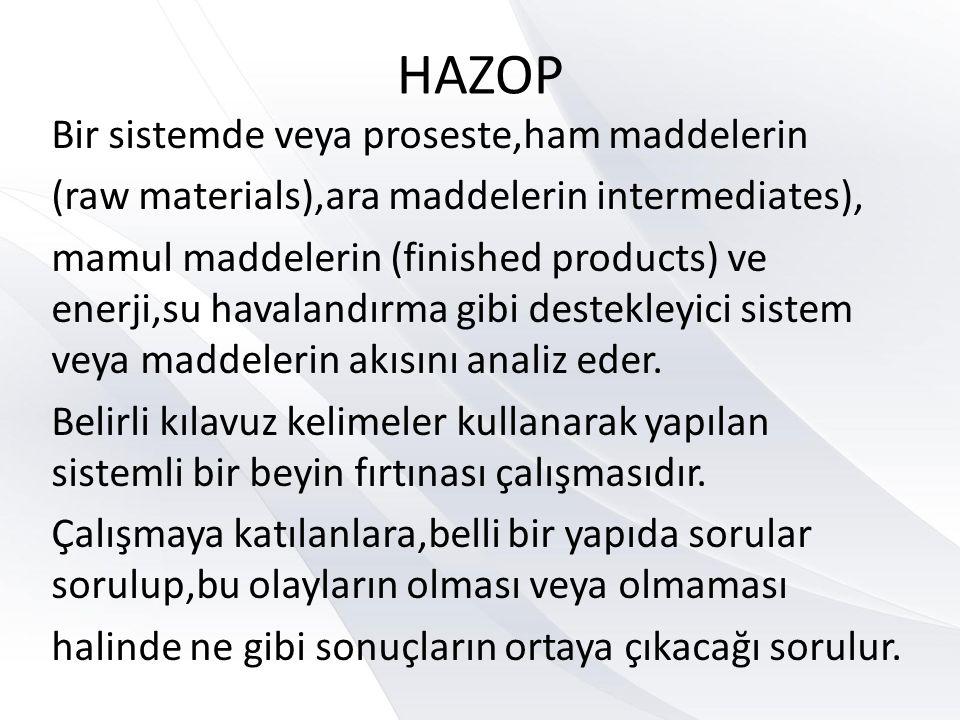 HAZOP Bir sistemde veya proseste,ham maddelerin (raw materials),ara maddelerin intermediates), mamul maddelerin (finished products) ve enerji,su havalandırma gibi destekleyici sistem veya maddelerin akısını analiz eder.