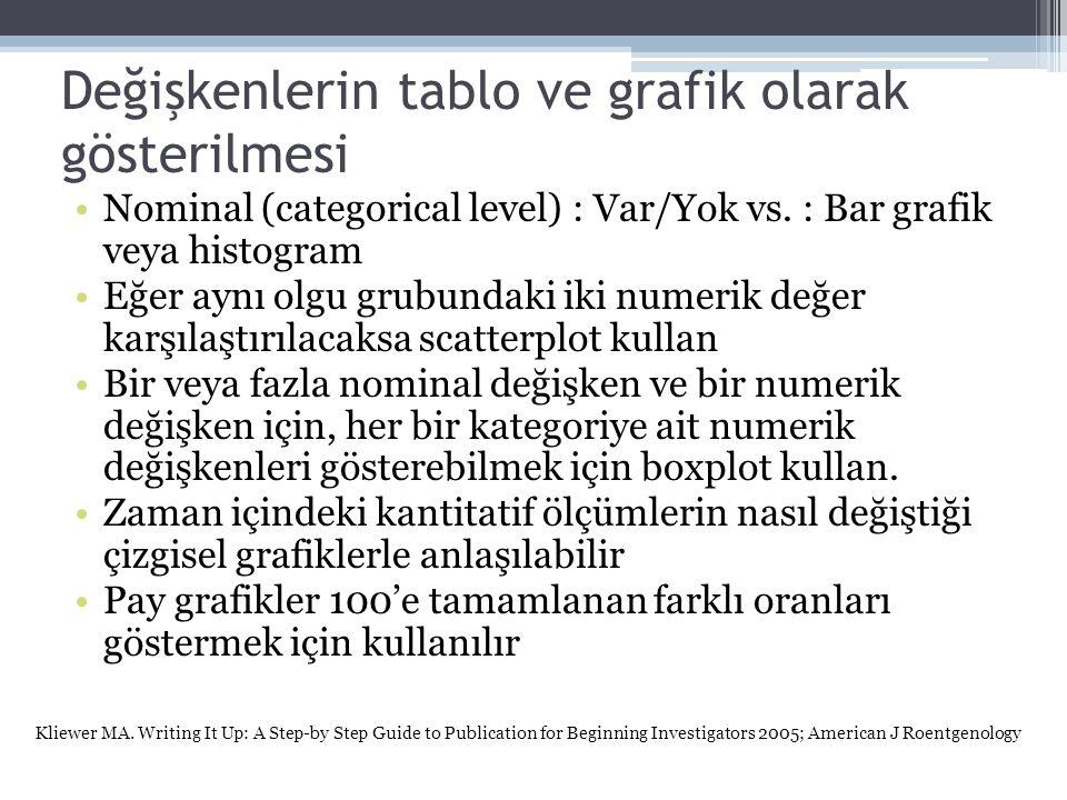 Değişkenlerin tablo ve grafik olarak gösterilmesi •Nominal (categorical level) : Var/Yok vs. : Bar grafik veya histogram •Eğer aynı olgu grubundaki ik