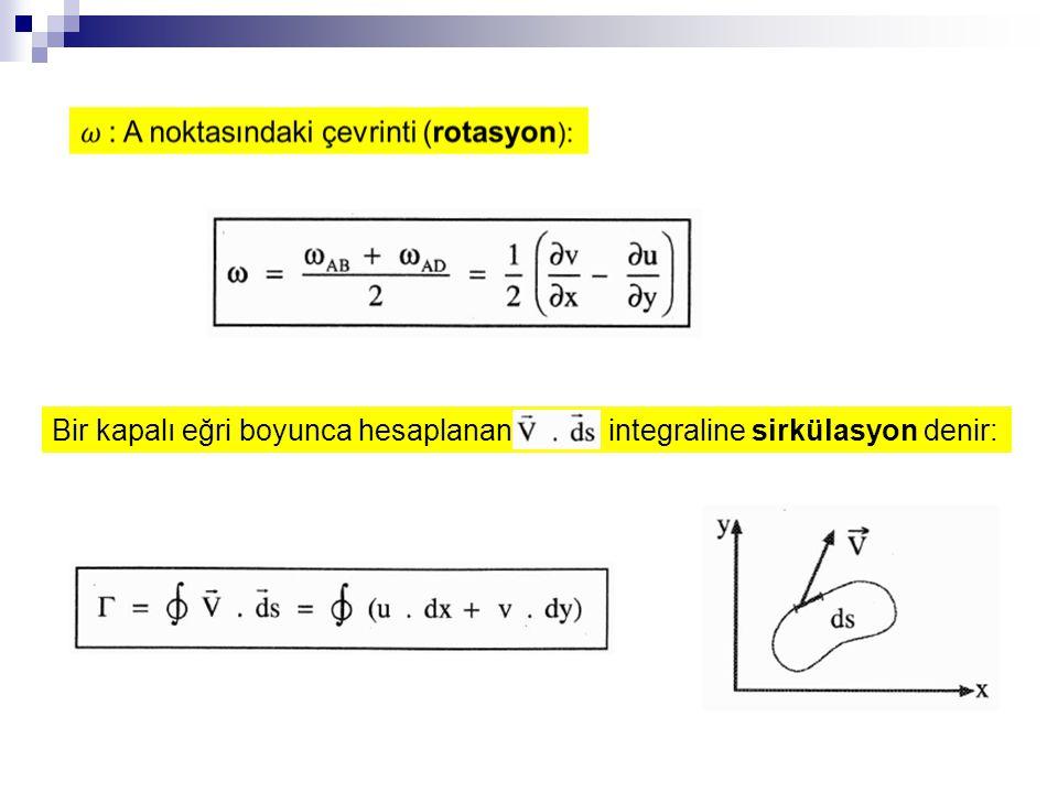 Bir kapalı eğri boyunca hesaplanan integraline sirkülasyon denir: