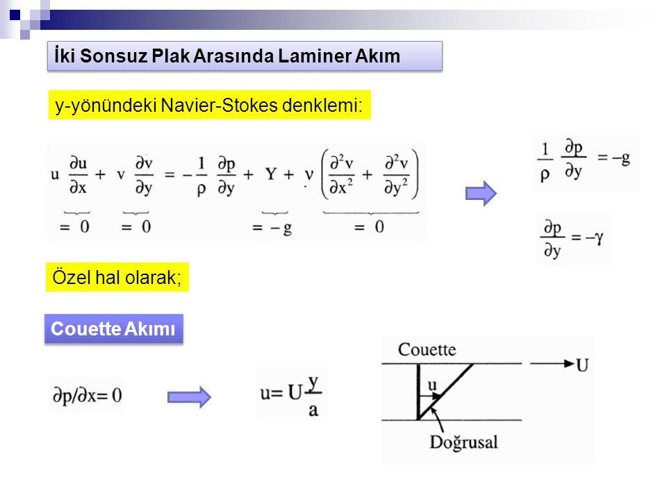 y-yönündeki Navier-Stokes denklemi: İki Sonsuz Plak Arasında Laminer Akım Özel hal olarak; Couette Akımı