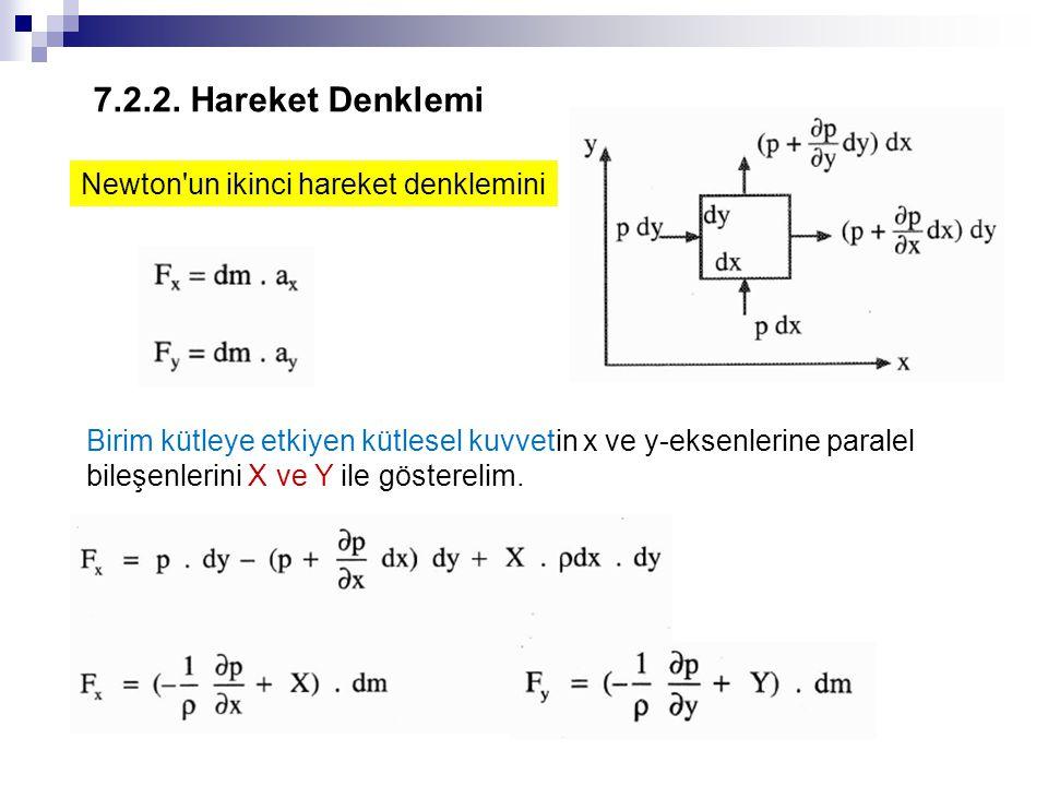 7.2.2. Hareket Denklemi Newton'un ikinci hareket denklemini Birim kütleye etkiyen kütlesel kuvvetin x ve y-eksenlerine paralel bileşenlerini X ve Y il