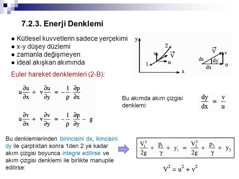 7.2.3. Enerji Denklemi ● Kütlesel kuvvetlerin sadece yerçekimi ● x-y düşey düzlemi ● zamanla değişmeyen ● ideal akışkan akımında Euler hareket denklem