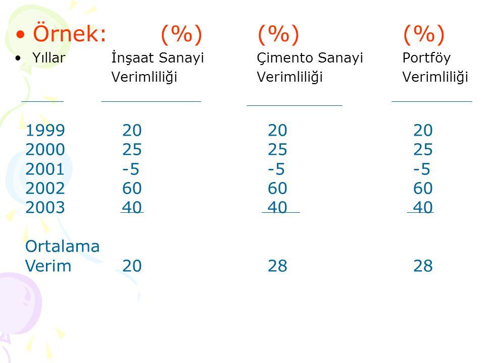 •Örnek:(%)(%)(%) •Yıllarİnşaat SanayiÇimento Sanayi Portföy VerimliliğiVerimliliğiVerimliliği 1999202020 2000252525 2001-5-5-5 2002606060 2003404040 O
