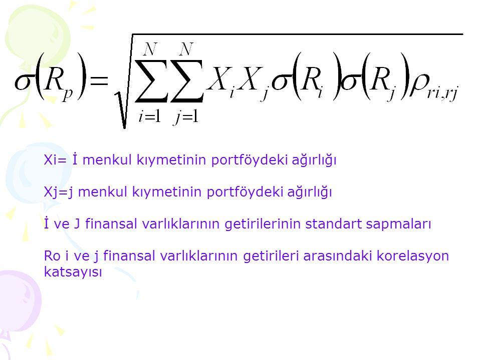Xi= İ menkul kıymetinin portföydeki ağırlığı Xj=j menkul kıymetinin portföydeki ağırlığı İ ve J finansal varlıklarının getirilerinin standart sapmalar