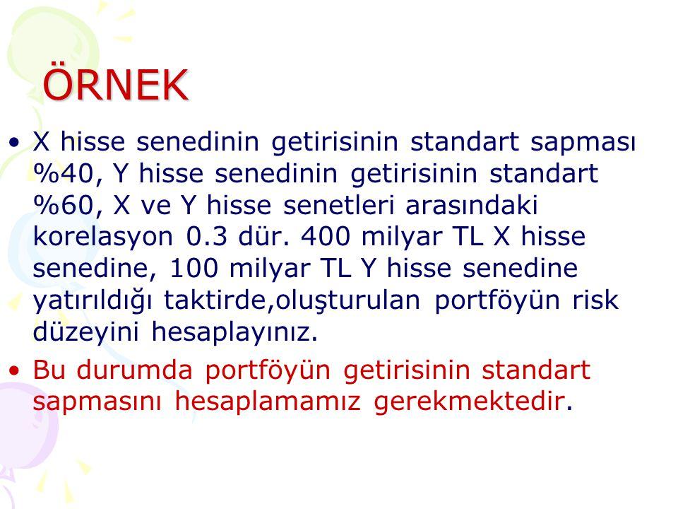 ÖRNEK •X hisse senedinin getirisinin standart sapması %40, Y hisse senedinin getirisinin standart %60, X ve Y hisse senetleri arasındaki korelasyon 0.