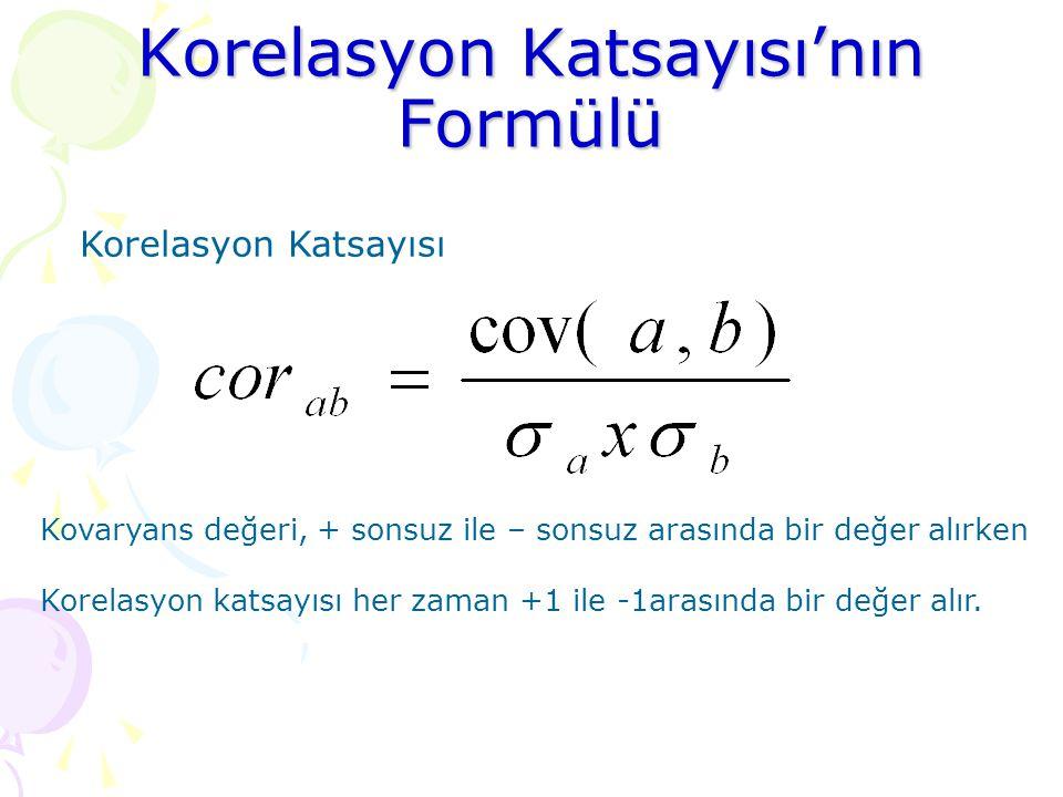Korelasyon Katsayısı'nın Formülü Korelasyon Katsayısı Kovaryans değeri, + sonsuz ile – sonsuz arasında bir değer alırken Korelasyon katsayısı her zama