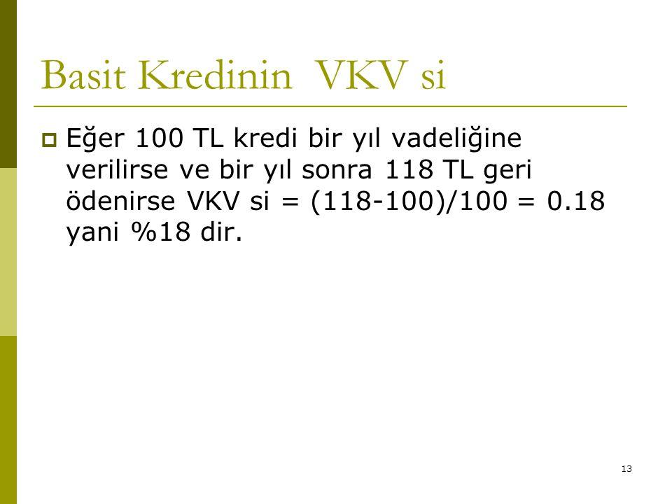 13 Basit Kredinin VKV si  Eğer 100 TL kredi bir yıl vadeliğine verilirse ve bir yıl sonra 118 TL geri ödenirse VKV si = (118-100)/100 = 0.18 yani %18