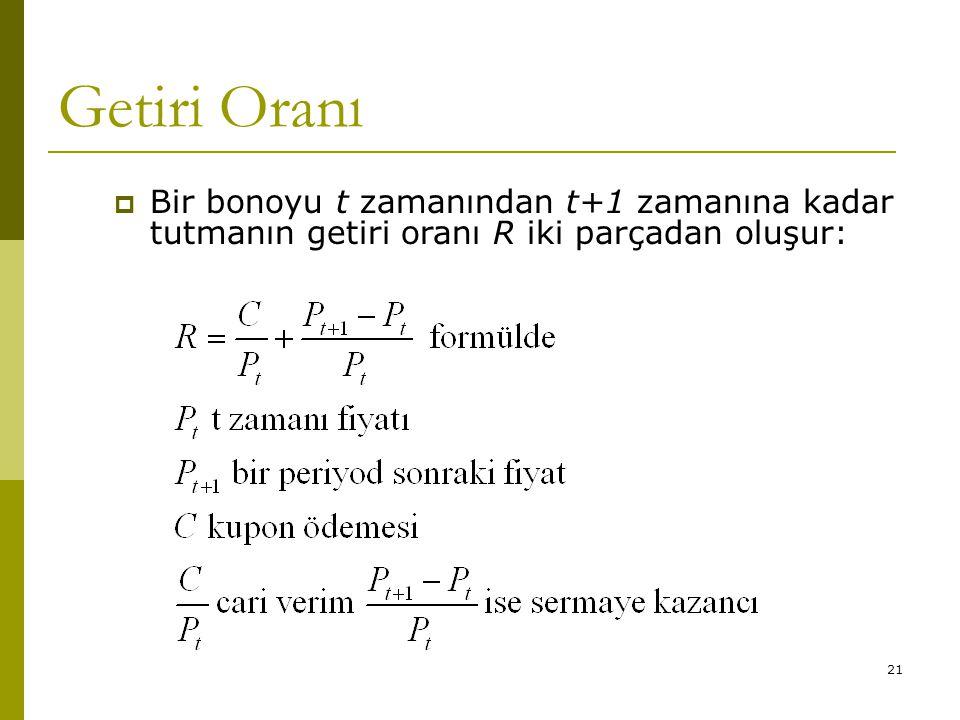 21 Getiri Oranı  Bir bonoyu t zamanından t+1 zamanına kadar tutmanın getiri oranı R iki parçadan oluşur: