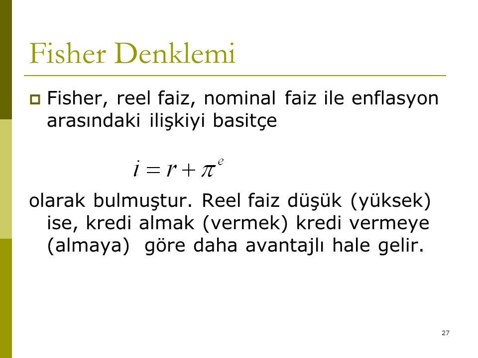 27 Fisher Denklemi  Fisher, reel faiz, nominal faiz ile enflasyon arasındaki ilişkiyi basitçe olarak bulmuştur. Reel faiz düşük (yüksek) ise, kredi a