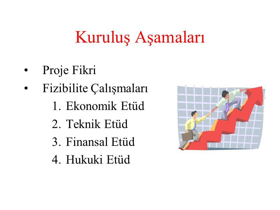 Kuruluş Aşamaları •Proje Fikri •Fizibilite Çalışmaları 1.Ekonomik Etüd 2.Teknik Etüd 3.Finansal Etüd 4.Hukuki Etüd