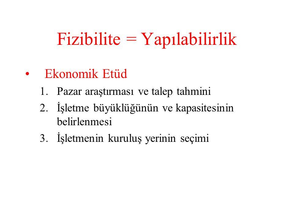 Fizibilite = Yapılabilirlik •Ekonomik Etüd 1.Pazar araştırması ve talep tahmini 2.İşletme büyüklüğünün ve kapasitesinin belirlenmesi 3.İşletmenin kuruluş yerinin seçimi