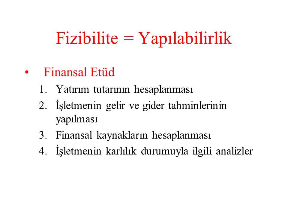 Fizibilite = Yapılabilirlik •Finansal Etüd 1.Yatırım tutarının hesaplanması 2.İşletmenin gelir ve gider tahminlerinin yapılması 3.Finansal kaynakların hesaplanması 4.İşletmenin karlılık durumuyla ilgili analizler