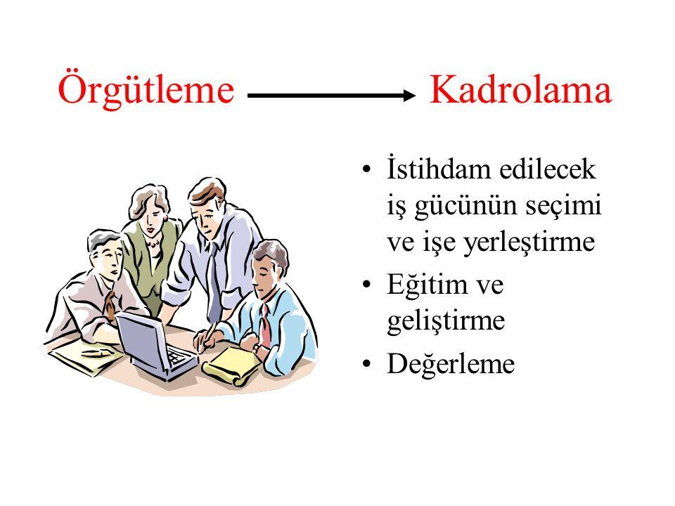 Örgütleme Kadrolama •İstihdam edilecek iş gücünün seçimi ve işe yerleştirme •Eğitim ve geliştirme •Değerleme