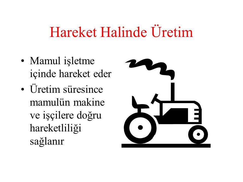 Hareket Halinde Üretim •Mamul işletme içinde hareket eder •Üretim süresince mamulün makine ve işçilere doğru hareketliliği sağlanır