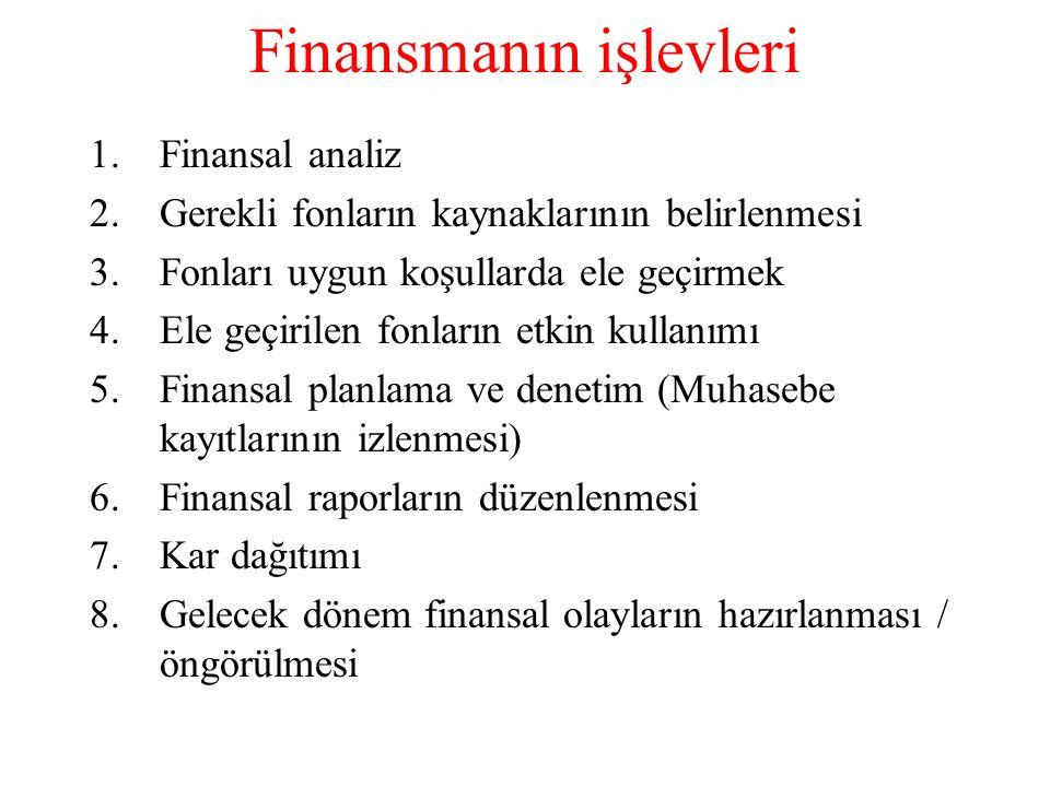 Finansmanın işlevleri 1.Finansal analiz 2.Gerekli fonların kaynaklarının belirlenmesi 3.Fonları uygun koşullarda ele geçirmek 4.Ele geçirilen fonların etkin kullanımı 5.Finansal planlama ve denetim (Muhasebe kayıtlarının izlenmesi) 6.Finansal raporların düzenlenmesi 7.Kar dağıtımı 8.Gelecek dönem finansal olayların hazırlanması / öngörülmesi