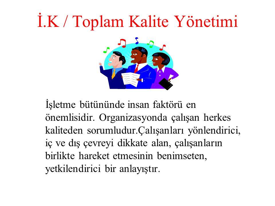 İ.K / Toplam Kalite Yönetimi İşletme bütününde insan faktörü en önemlisidir.