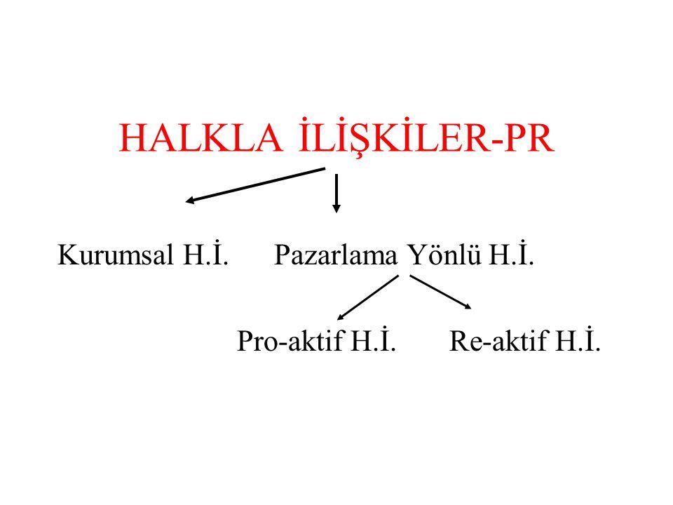 HALKLA İLİŞKİLER-PR Kurumsal H.İ. Pazarlama Yönlü H.İ. Pro-aktif H.İ. Re-aktif H.İ.