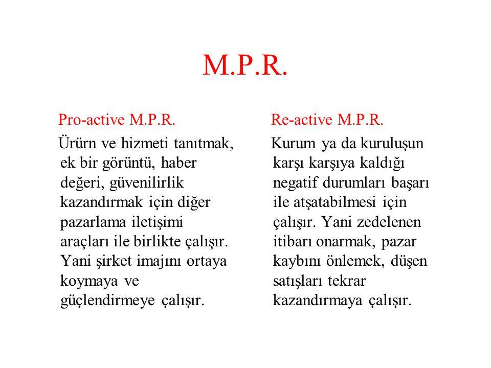 M.P.R.Pro-active M.P.R.