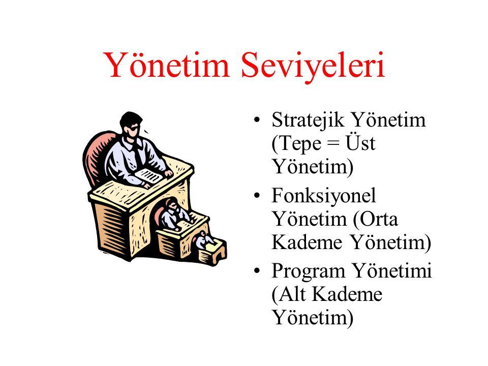 Yönetim Seviyeleri •Stratejik Yönetim (Tepe = Üst Yönetim) •Fonksiyonel Yönetim (Orta Kademe Yönetim) •Program Yönetimi (Alt Kademe Yönetim)