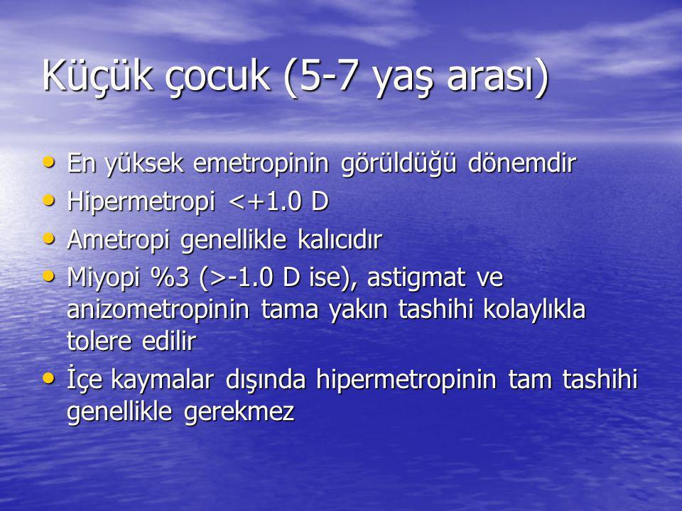 Küçük çocuk (5-7 yaş arası) • En yüksek emetropinin görüldüğü dönemdir • Hipermetropi <+1.0 D • Ametropi genellikle kalıcıdır • Miyopi %3 (>-1.0 D ise), astigmat ve anizometropinin tama yakın tashihi kolaylıkla tolere edilir • İçe kaymalar dışında hipermetropinin tam tashihi genellikle gerekmez