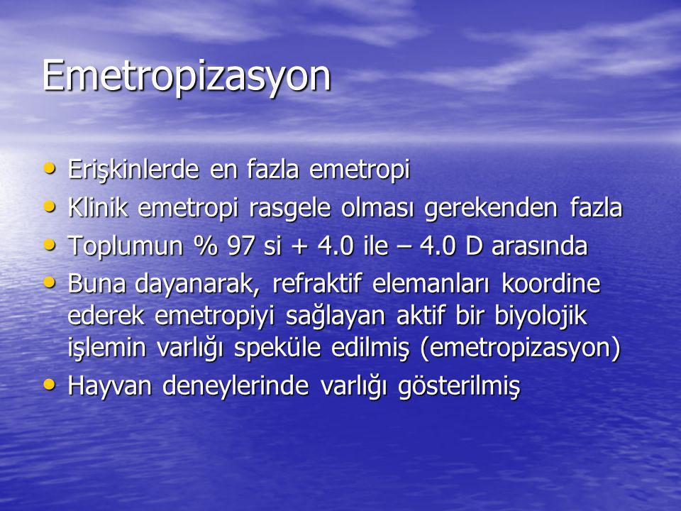 Emetropizasyon • İçe kaymalı hipermetroplarda kullanılan gözün numarası azalırken, kayan ve kullanılmayan göz yüksek numarasını korur • Tam tashih edilmiş şaşı bebeklerde hipermetrop derecesi sabit kalmış veya yükselmiş • Gözlük düzeltmesiyle bulanıklığın tamamen ortadan kaldırılması emetropizasyonu durdurarak kırıcılığın,daha yüksek bir hata ile sonlanmasına yol açabilir