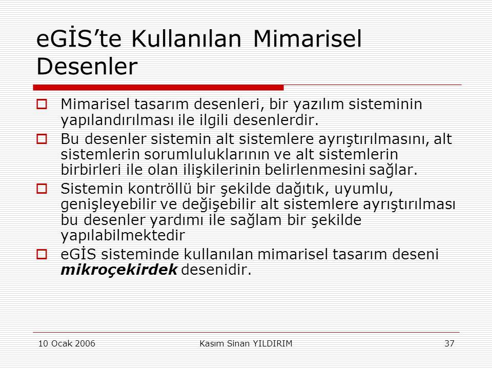 10 Ocak 2006Kasım Sinan YILDIRIM37 eGİS'te Kullanılan Mimarisel Desenler  Mimarisel tasarım desenleri, bir yazılım sisteminin yapılandırılması ile il