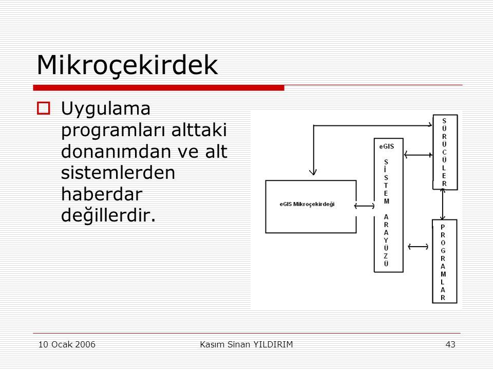 10 Ocak 2006Kasım Sinan YILDIRIM43 Mikroçekirdek  Uygulama programları alttaki donanımdan ve alt sistemlerden haberdar değillerdir.