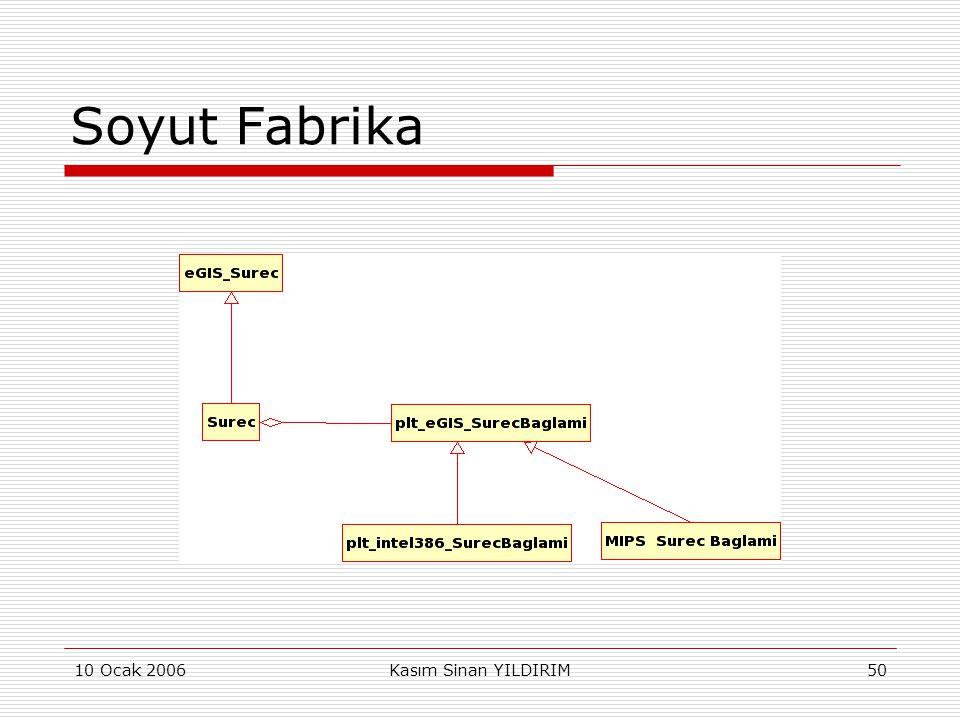 10 Ocak 2006Kasım Sinan YILDIRIM50 Soyut Fabrika