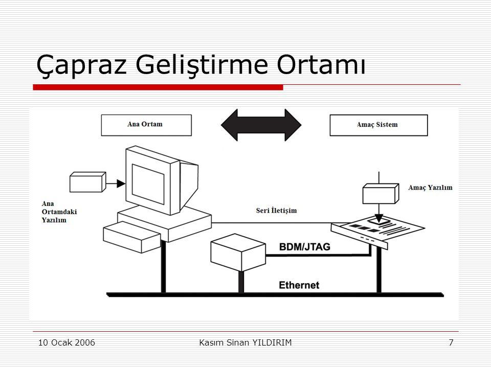 10 Ocak 2006Kasım Sinan YILDIRIM88 eGİS ve CHORUS  CHORUS bir mikroçekirdek mimarisine sahip işletim sistemidir.
