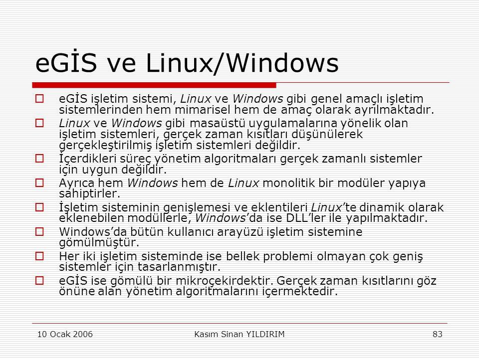 10 Ocak 2006Kasım Sinan YILDIRIM83 eGİS ve Linux/Windows  eGİS işletim sistemi, Linux ve Windows gibi genel amaçlı işletim sistemlerinden hem mimaris