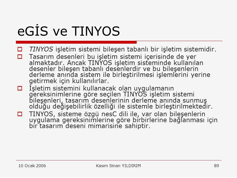 10 Ocak 2006Kasım Sinan YILDIRIM89 eGİS ve TINYOS  TINYOS işletim sistemi bileşen tabanlı bir işletim sistemidir.  Tasarım desenleri bu işletim sist