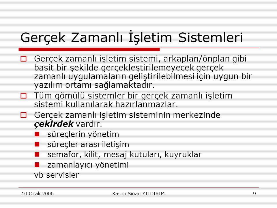 10 Ocak 2006Kasım Sinan YILDIRIM30 eGİS Mimarisi