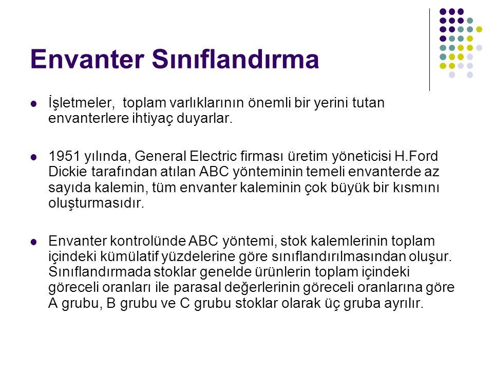 ABC Analizi
