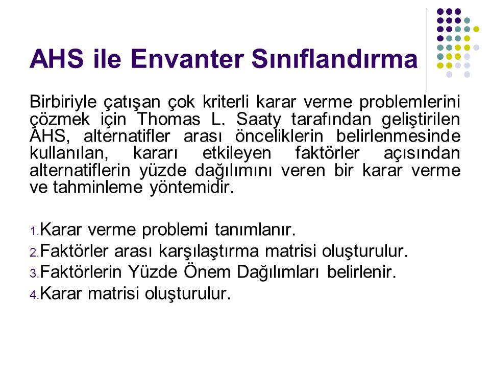 AHS ile Envanter Sınıflandırma Birbiriyle çatışan çok kriterli karar verme problemlerini çözmek için Thomas L. Saaty tarafından geliştirilen AHS, alte