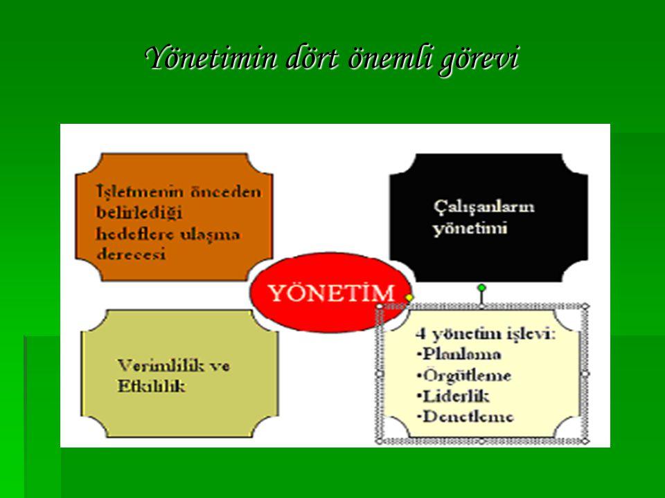 Yönetimin dört önemli görevi Yönetimin dört önemli görevi