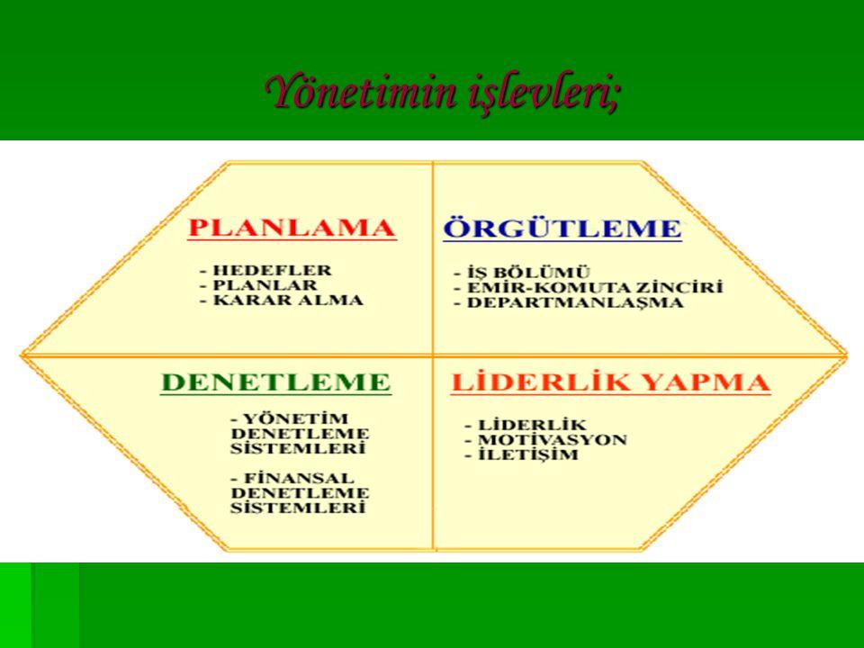 Yönetimin işlevleri;