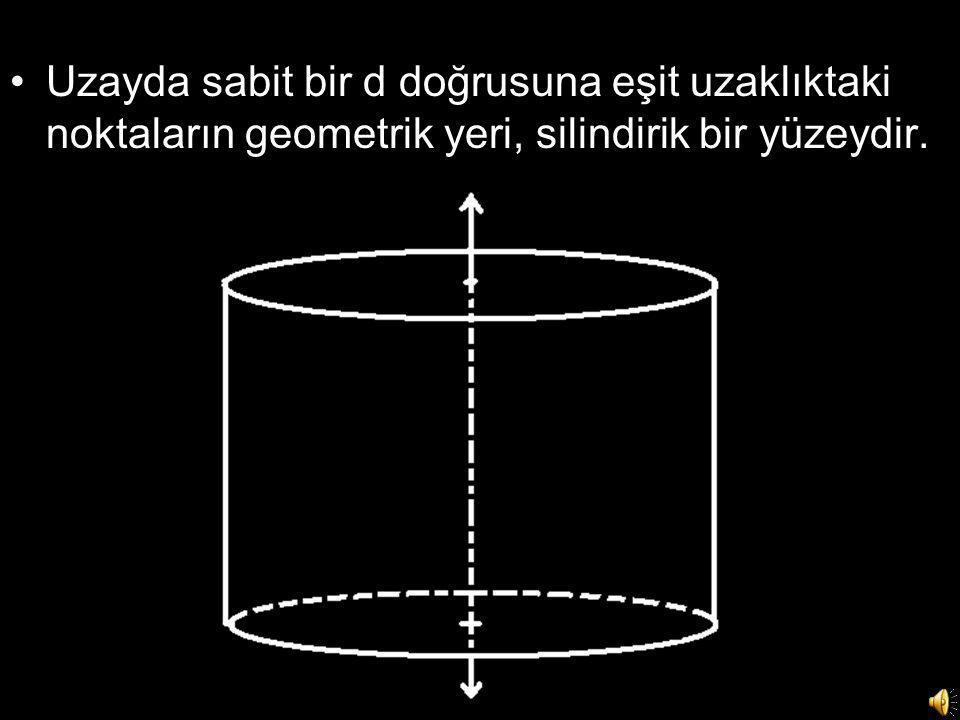 •Uzayda sabit bir d doğrusuna eşit uzaklıktaki noktaların geometrik yeri, silindirik bir yüzeydir.