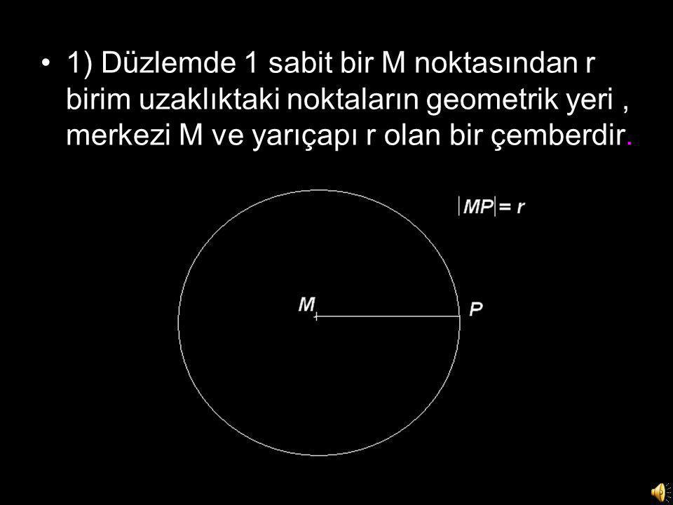 •1) Düzlemde 1 sabit bir M noktasından r birim uzaklıktaki noktaların geometrik yeri, merkezi M ve yarıçapı r olan bir çemberdir.